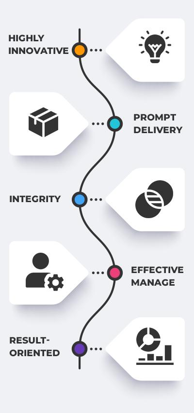 Ember JS Web & App Development Services