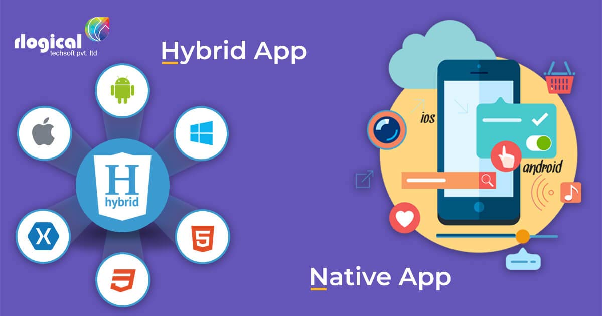 The Latest Trend in Native Apps & Hybrid Apps