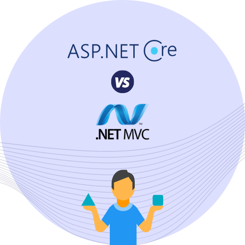 ASP.NET Core vs ASP.NET MVC