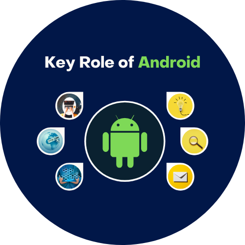 Reasons Why Android is at the forefront of the Internet of Things (IOT)