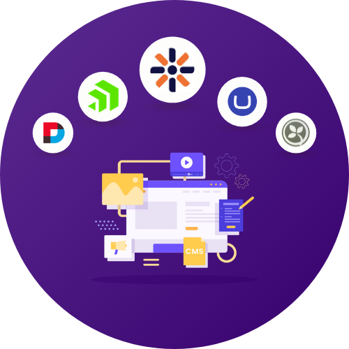 Top 5 .NET Based CMS Platforms
