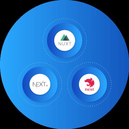 Difference Between Next.js vs. Nuxt.js vs. Nest.js