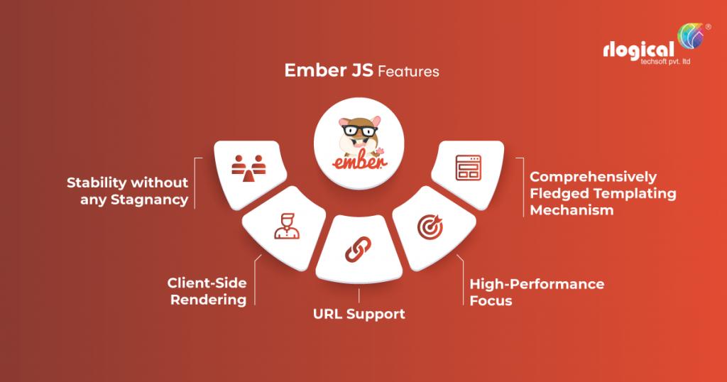 EmberJs Features | Rlogical Techsfot