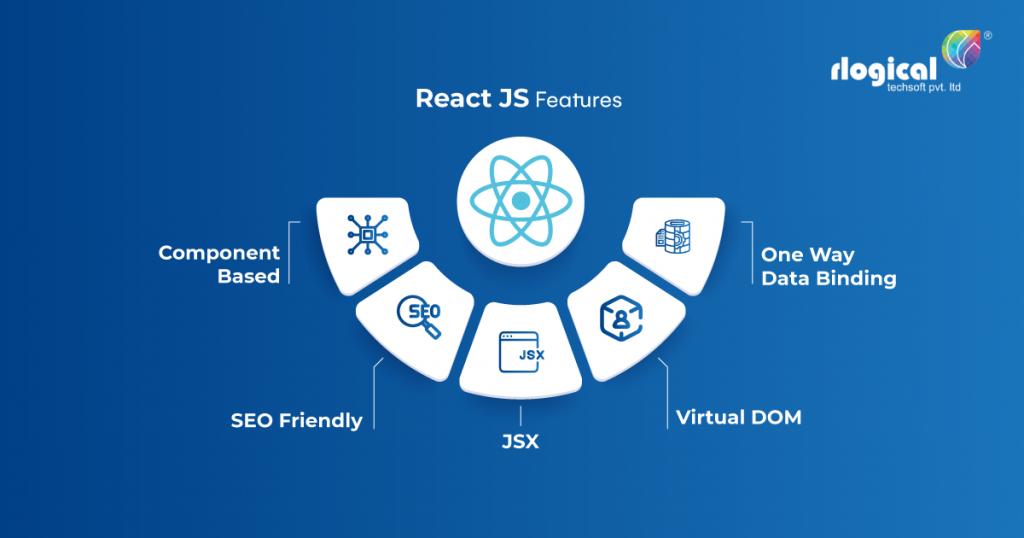 ReactJs Features| Rlogcial Techsoft