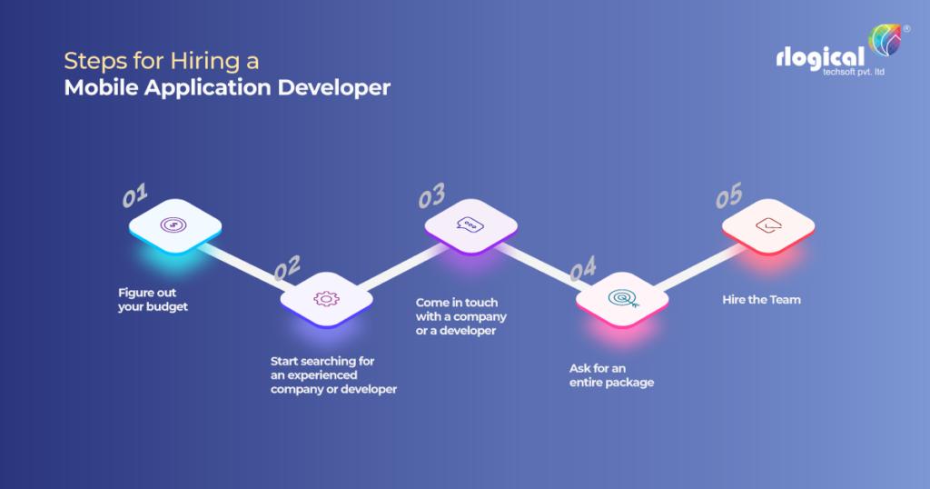 Steps for hiring a mobile application developer