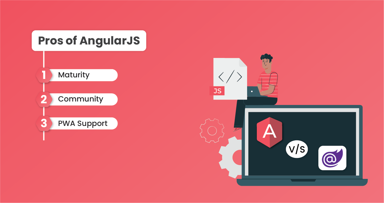 Pros of Angular